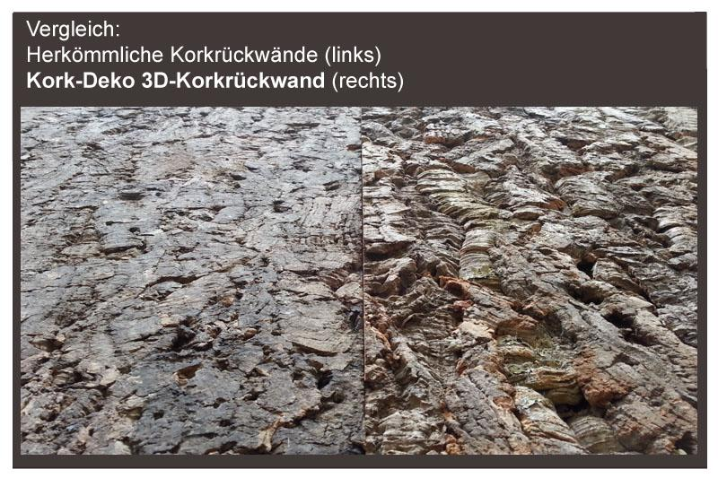 Zierkork-Rückwand mit 3D-Effekt